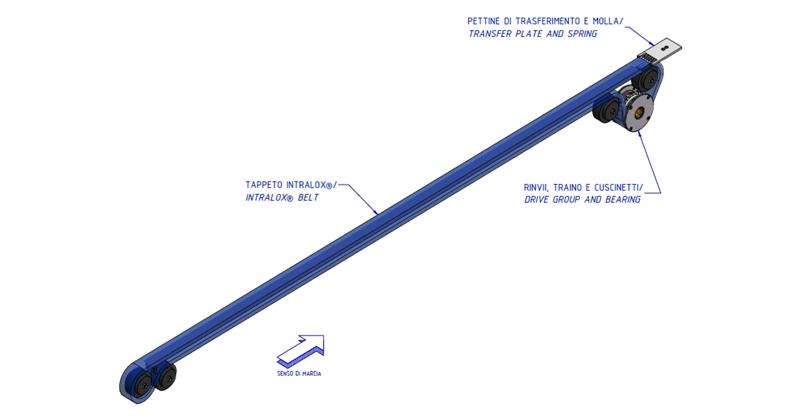 MT500052 – Separation belts overhaul kit