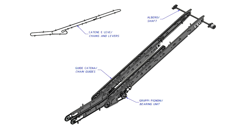 MT500054 – Cardboard climb overhaul kit for double lane machine